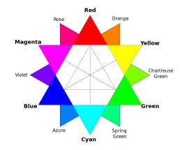 600px-RBG_color_wheel.svg