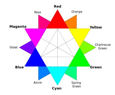 600px-RBG_color_wheel.svg